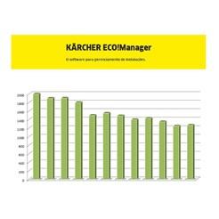 KARCHER MANAGER
